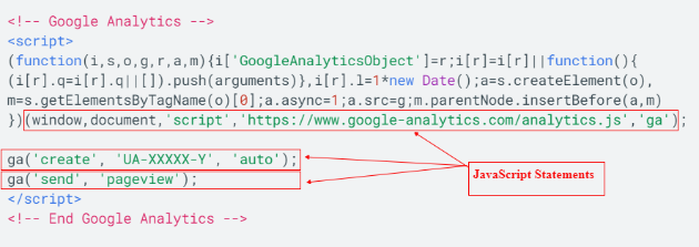 javascript statements analytics js