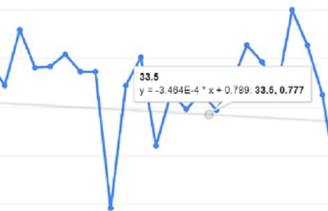 equation of straight line2
