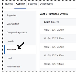 purchase event