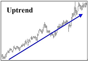 uptrend 1
