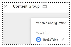 content group