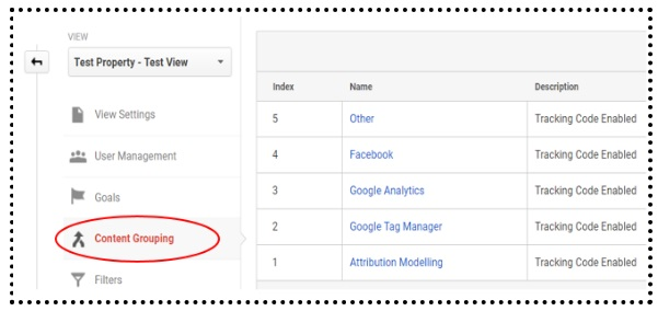 content grouping google analytics