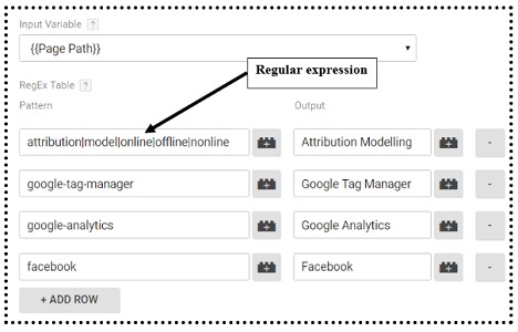 Regular Expressions Guide for Google Analytics and Google