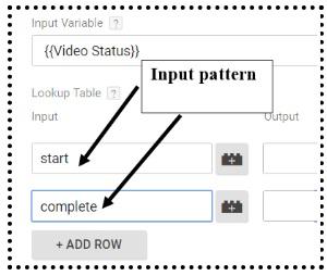 enter input patterns2