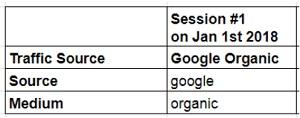 google organic 1