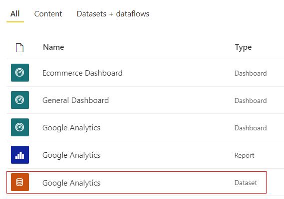 click on data set