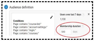 membership duration