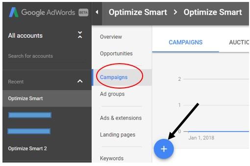 new campaign google adwords