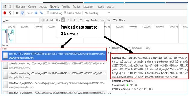 payload data network tab