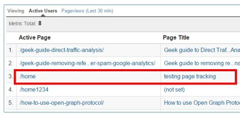 testing page tracking