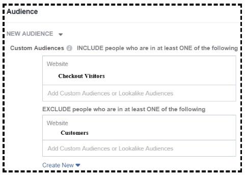 custom audience facebook1