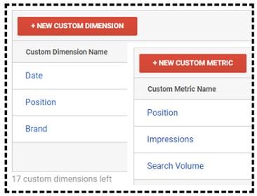 custom dimensions metrics keyword hero