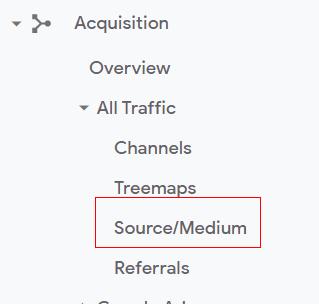 facebook referral traffic Source medium reports