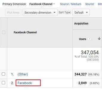 facebook referral traffic facebook link