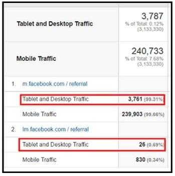 facebook referral traffic tablet and desktop traffic