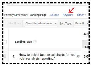primary dimension keyword