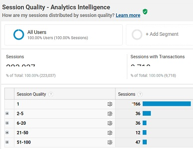 Session Quality in Google Analytics