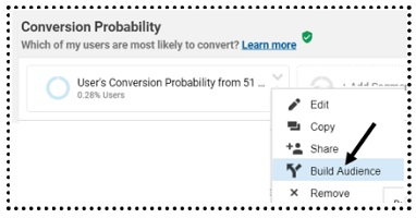 build audience conversion probability