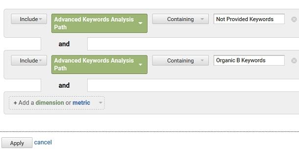 not provided organic branded keyword