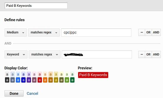paid branded keywords