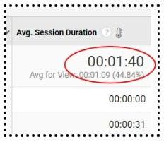 average session duration average session duration google analytics