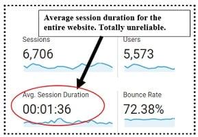 average session duration average session duration website