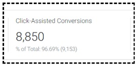 click assisted conversions