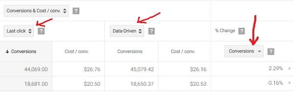 comparing attribution modelling google ads 1