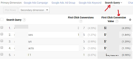first click conversion value