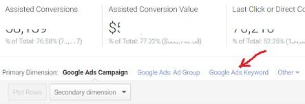 google ads keyword