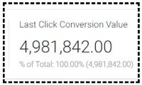 last click conversion value