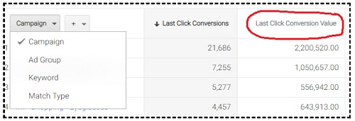 last click conversion value2