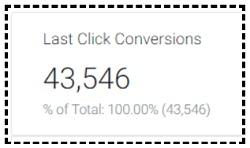 last click conversions