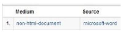 medium non html document