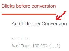 ad clicks per conversion 1