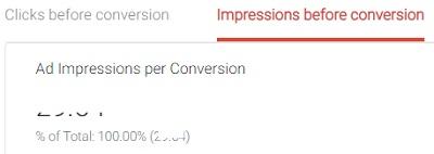 ad impressions per conversion