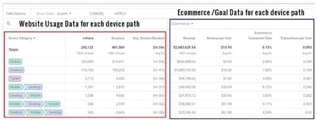 device path website usage ecommerce data