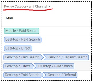 device paths device category channel