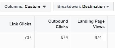facebook sales conversion data landing page views