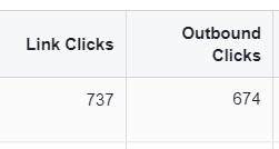 facebook sales conversion data link clicks outbound clicks