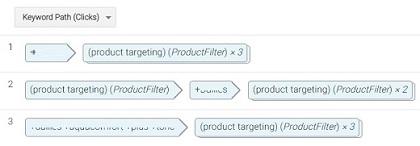 keywords path 1
