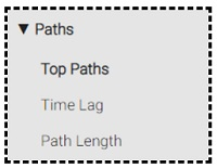 paths reports