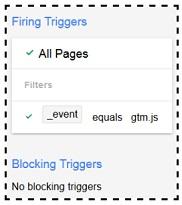firing blocking triggers