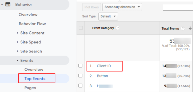send client id gtm clinet id in top events