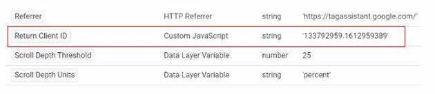 send client id gtm summary
