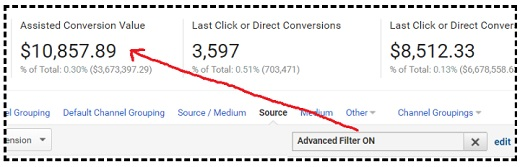 assisted conversion value facebook