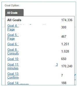 ga conversaion rate all goals