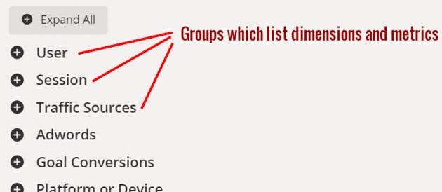 groups2