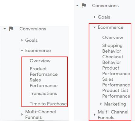 ecommerce reports google analytics