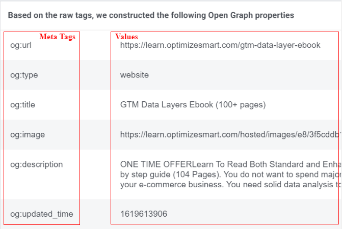 open graph protocol meta tags and values